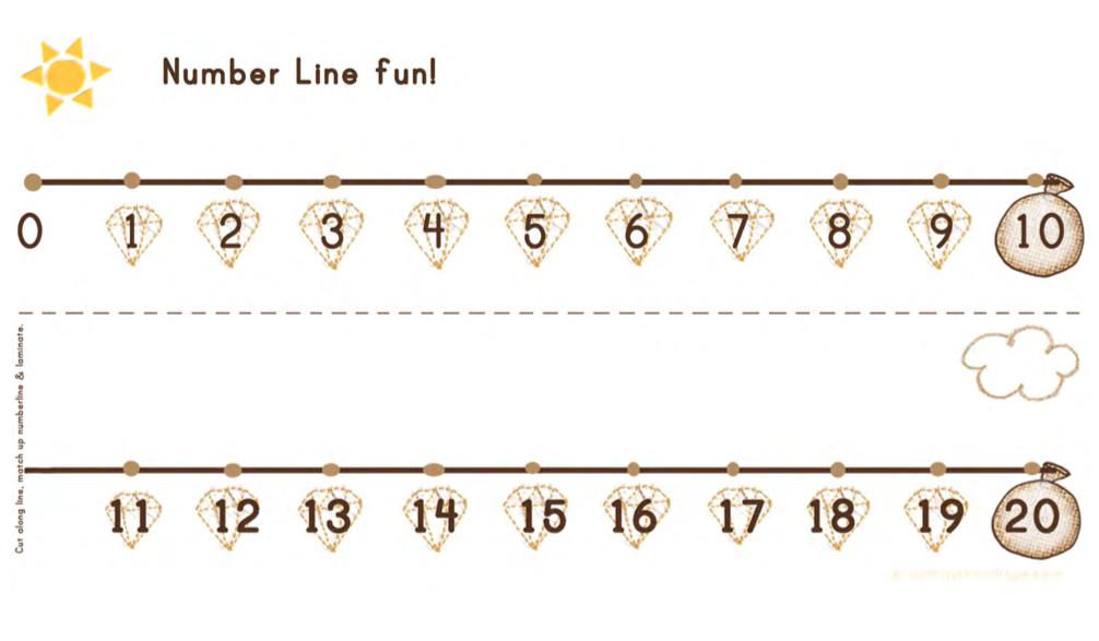 Arithmetic Village number line 1-20